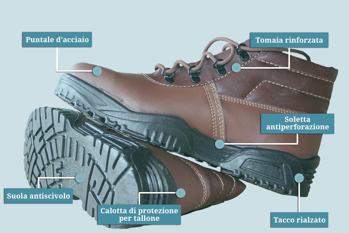 official photos 4faaa 64352 Scarpe antinfortunistiche: come prevenire e risolvere il ...